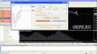 GKFX Как совершать сделки на Forex