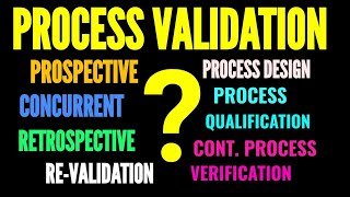 3 stages and 4 types of Process Validation | FDA Guidance on process validation