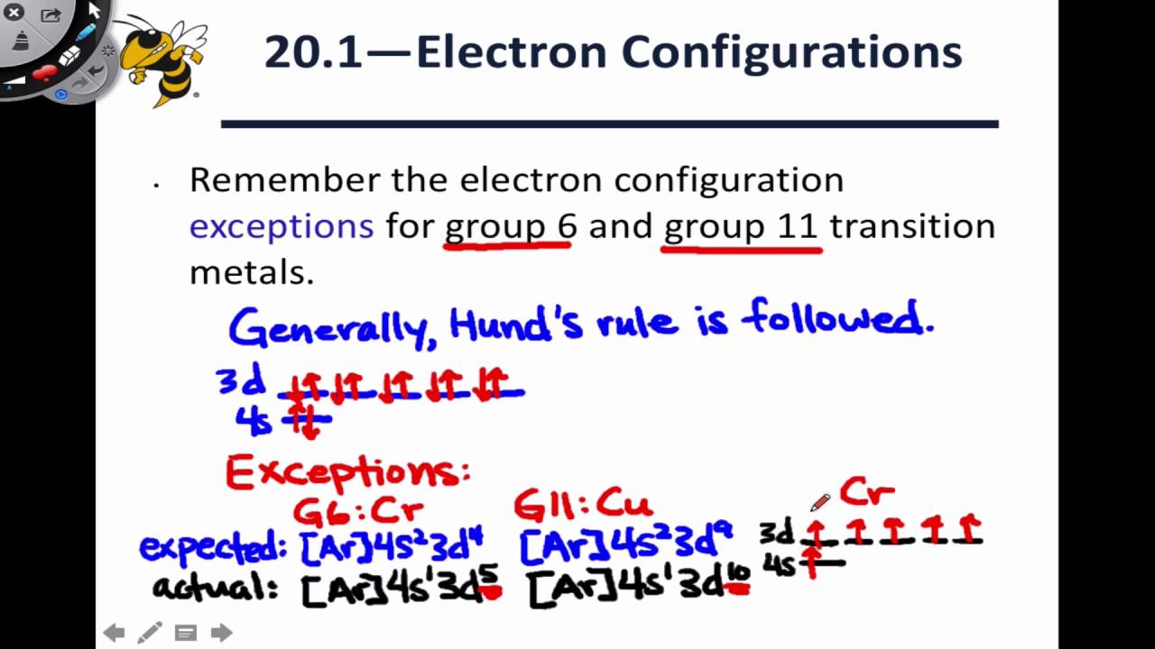 how to write electron configuration for transition metals