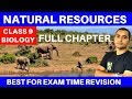 Natural Resources | Class 9 CBSE science