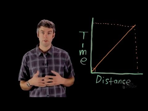 Introduction to Astronomy : [Module 4] Topic 1: Telescope as a Time Machine