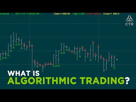 Algorithmic Trading: Future of Finance?