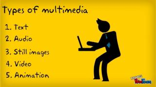computer system software multimedia and graphics