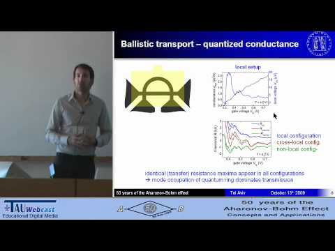 Aharonov-Bohm Phase Shift in an Asymmetric Wave Guide Quantum Ring