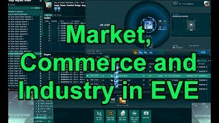 Market, Commerce and Industry in EVE - EVE Online Live