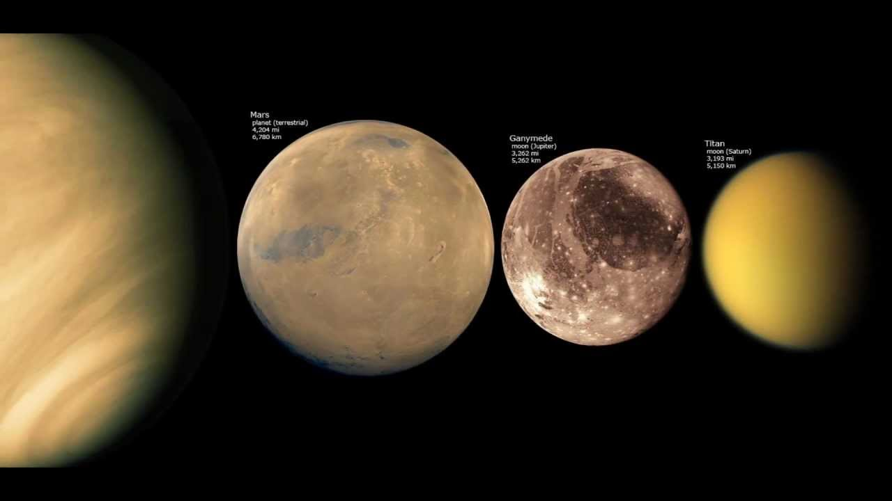 Size comparison of all the planets, moons and asteroids HD ...