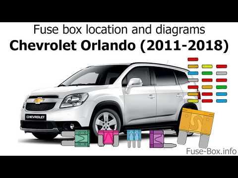 [DIAGRAM_4FR]  Fuse box location and diagrams: Chevrolet Orlando (2011-2018) - YouTube   Chevrolet Orlando Fuse Box      YouTube
