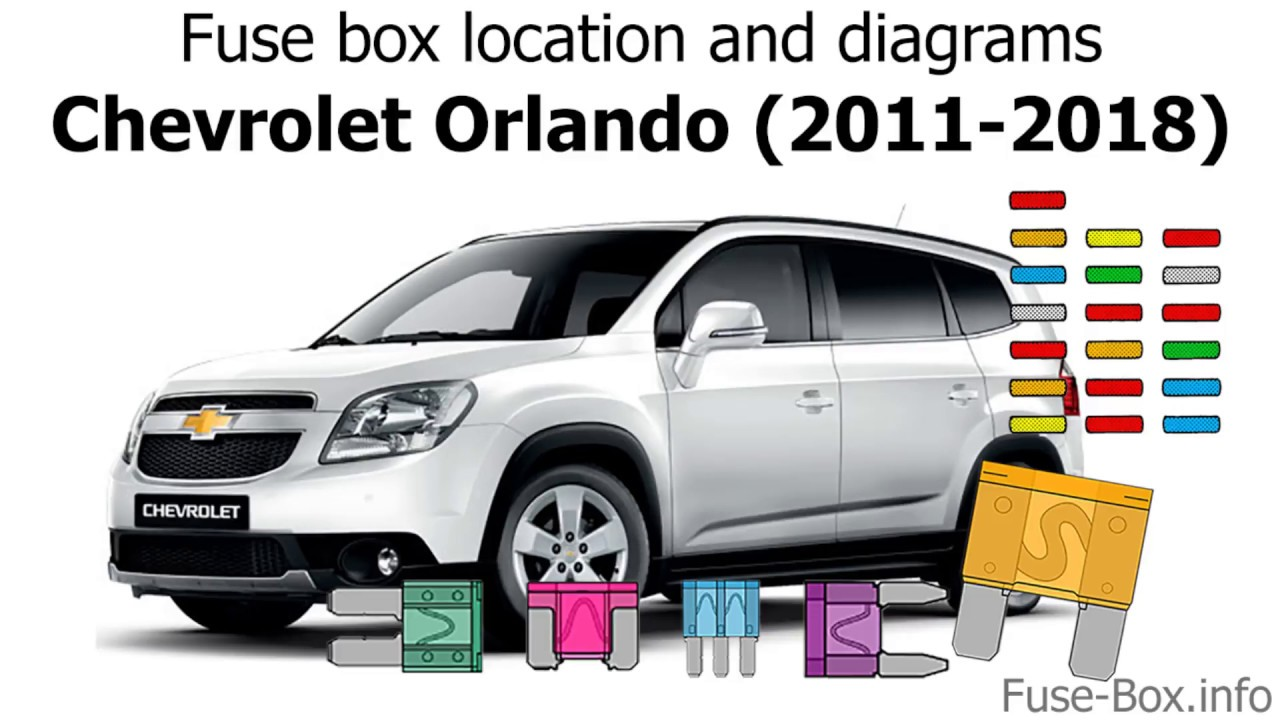 medium resolution of fuse box location and diagrams chevrolet orlando 2011 2018 youtubefuse box location and diagrams