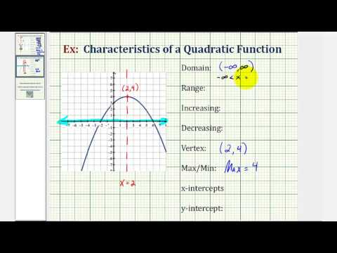 Ex 2: Key Characteristics of the Graph of  a Quadratic Function (Opens Down)