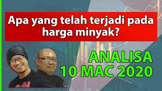 Download Mp3 Yunnaztreo : Minyak Mengganas : Usd Collapse?