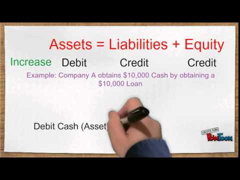Intro to Recording Accounting Transactions (DR/CR)