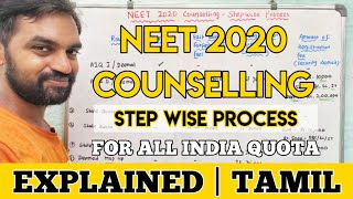 NEET 2020 Counselling Step wise process | All India Quota | Documents required during admission