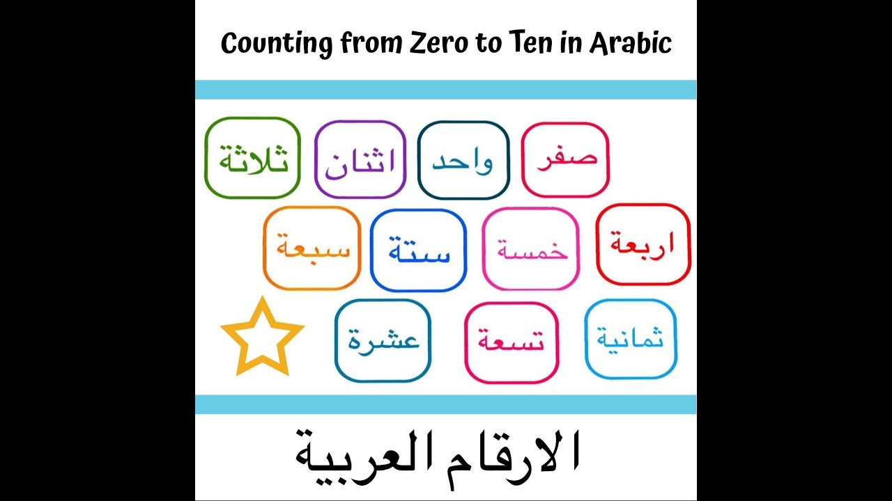 Counting From Zero To Ten In Arabic Youtube Learn Arabic Online Learn Arabic Language Learning Arabic