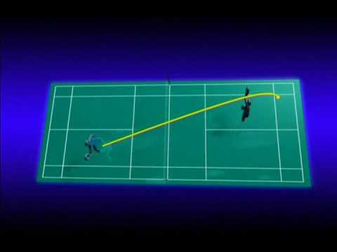 Badminton Techniques Forehand High Serve