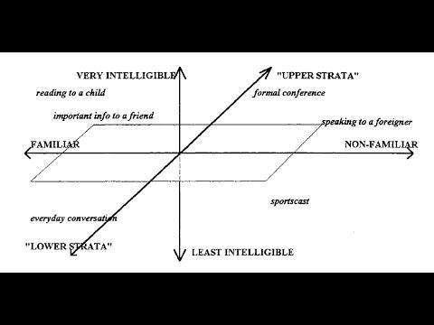 ENTP/INTP & INTJ/ENTJ Debating Styles, & Approaches to Ideas