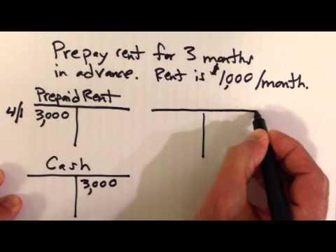 Prepaid Expense Examples
