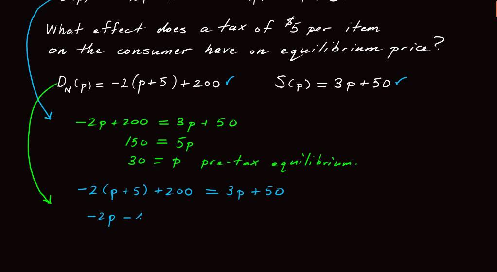 1 4 3 how to determine the effect of a specific tax on the