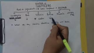 Science ncert class 6, chapter 2nd