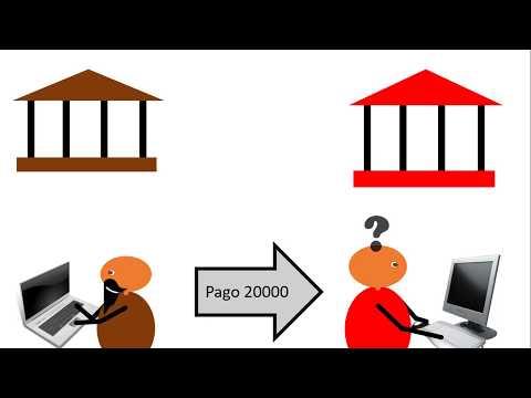 Explicación De Porque Tarda El Dinero En Llegar De Una Cuenta A Otra Cuando Haces Una Transferencia.