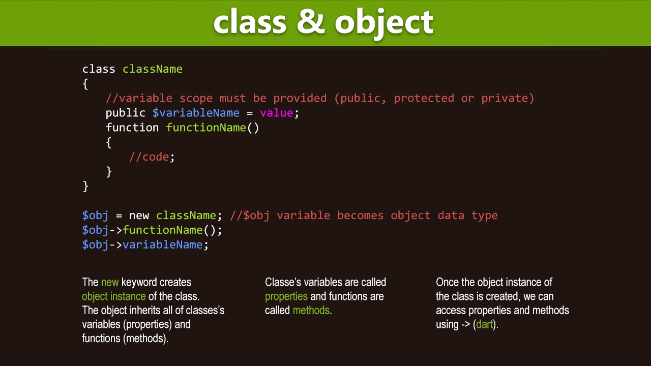 Image result for php classes & Objects