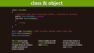 PHP Classes & Objects - Introduction to OOP PHP Programming