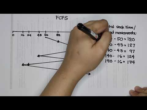EASY-HOW-TO Disk Scheduling Algorithm (FCFS, SCAN, and C-SCAN) Tutorial (Manual)