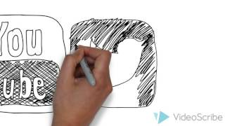 Global economy video presentation