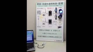 節電コマンドや電力データ、制御信号をRS485無線で飛ばす