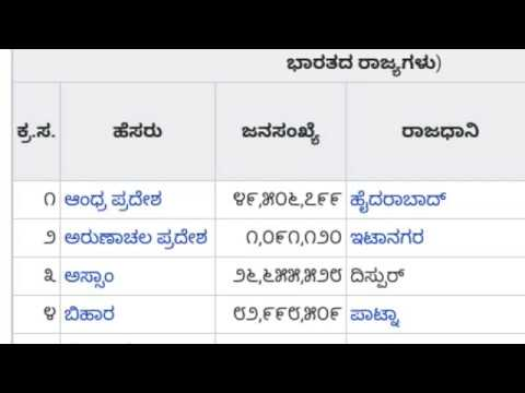 matchmaking by name in kannada