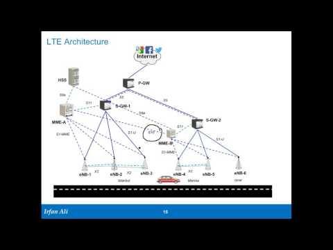 LTE Architecture Part 2: EPS Architecture