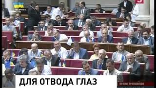 На Украине запретили показ российских фильмов  Новости Украины Сегодня 02 04 2015