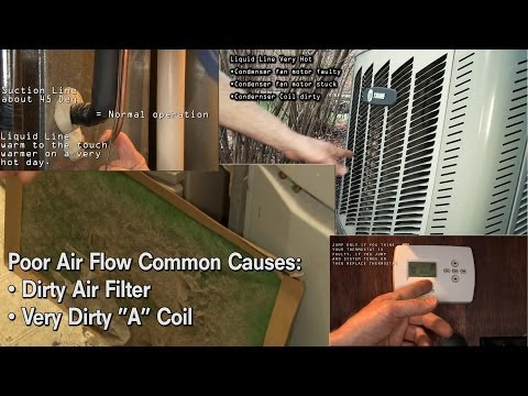 Air Conditioning Troubleshooting - How To Check Air Conditioning When Ac Blows Hot Air ✔