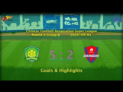Beijing Guoan Chongqing Lifan Goals And Highlights
