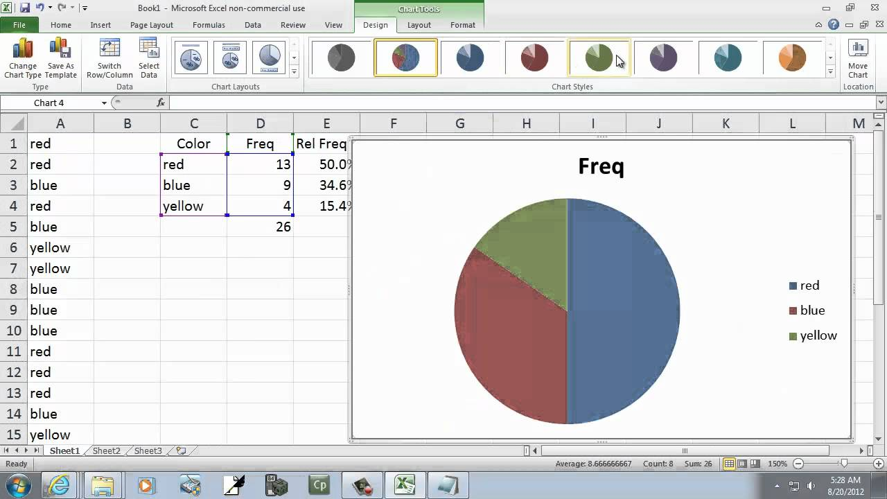 Excel2010 creating a pie chart from summarized qualitative data excel2010 creating a pie chart from summarized qualitative data geenschuldenfo Image collections