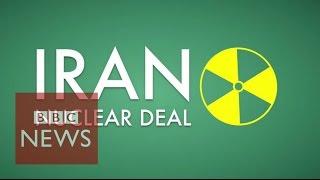 Iran negotiations in 90 seconds - BBC News