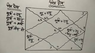Youtube - palmistry reading in Hindi  money Triangle- धन