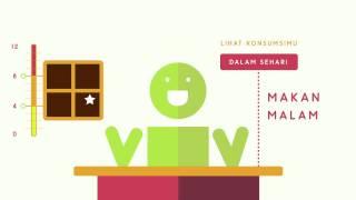 Download Video Batas Aman Konsumsi Gula   Tropicana Slim Diabetes Info Eps. 7 MP3 3GP MP4