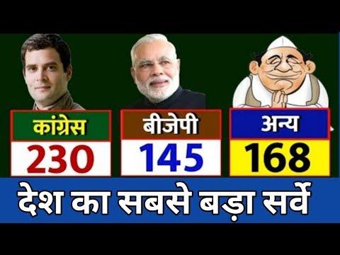 The Live Tv Opinion Poll 2019 | देश का सबसे बड़ा और सबसे ताज़ा सर्वे लोकसभा चुनाव 2019 |