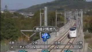 Repeat youtube video FBS 天気予報