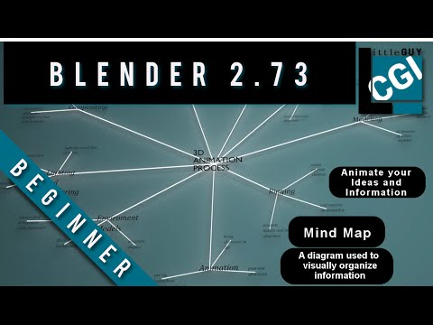 Create a Mind Map, a diagram to visually represent ideas or information, animated, in Blender 2.73
