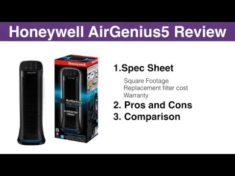 Air Purifiers At Target