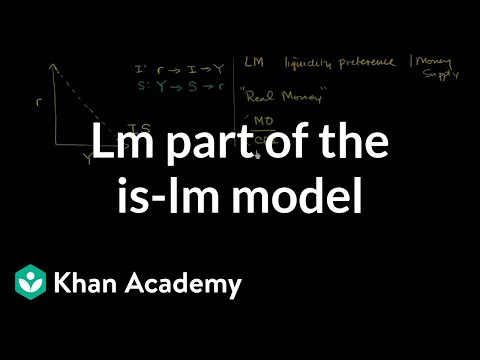 LM part of the IS-LM model | Macroeconomics | Khan Academy