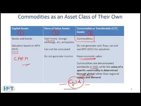 R41 A Primer on Commodity Investing
