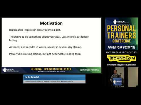 The Five Constructs of the Motivation Process, with Mike Israetel  | NSCA.com