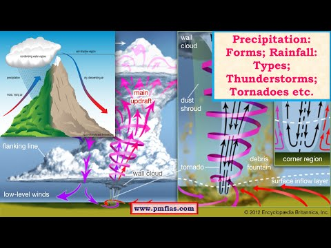 C16-Tornado,Waterspout,Hail Formation,Orographic Rainfall,Thunder and Lightning,Downbursts