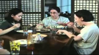 Abakada   Ina - Lorna Tolentino Part 2