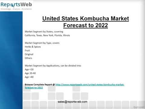 2017 Analysis: United States Kombucha Industry