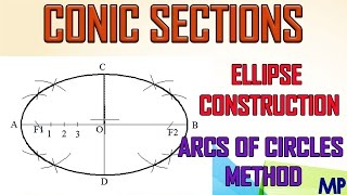 3  How to draw an ellipse by Arcs of Circles Method