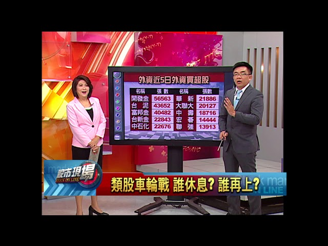 【股市現場-非凡商業台鄭明娟主持】20180522part.3(呂漢威)