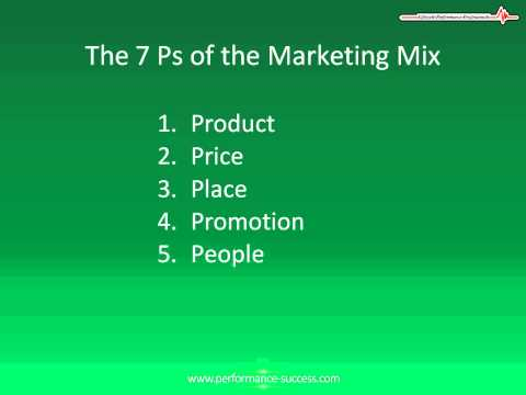 How Can Multilevel Marketing Rake In Profits For You?
